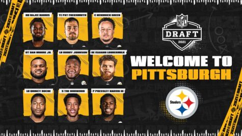 Pittsburgh Steelers 2021 NFL Draft